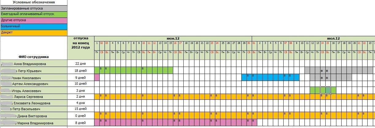 Как в экселе сделать график работы на месяц
