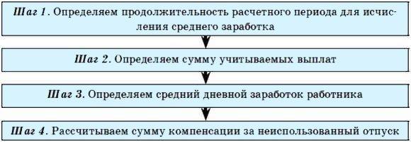 i_9b9db6e21d39d4e3_html_33b310a6