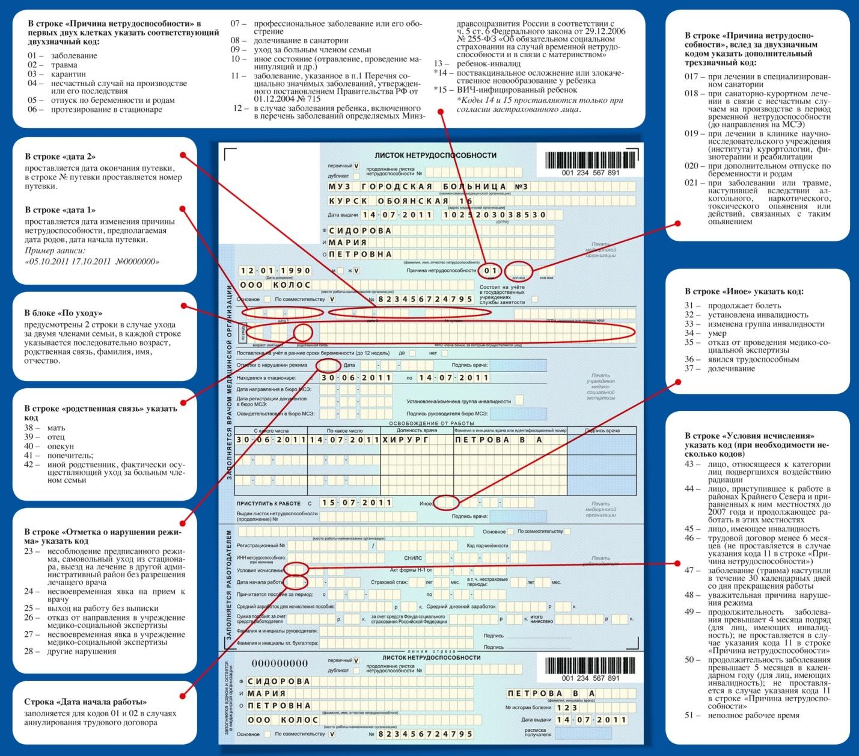 Расшифровка кодов в больничном листе