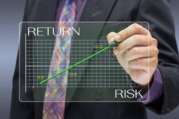 Риски